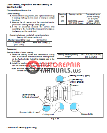 SHIBAURA Engine S773L,N843,N843L Workshop Manual | Auto Repair