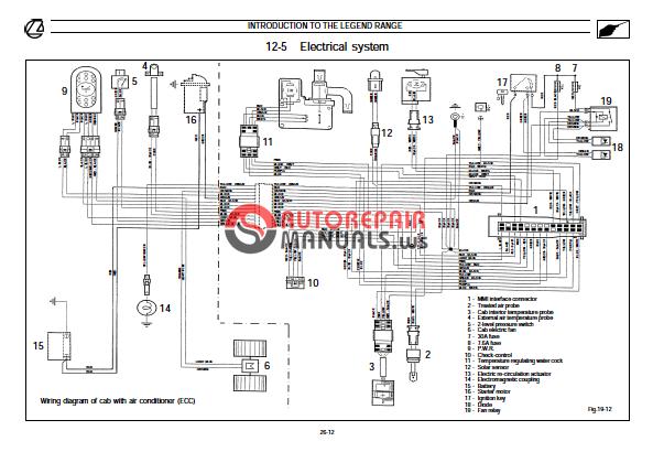 Landini Tractor 105 115 130 145 165 Service Manual