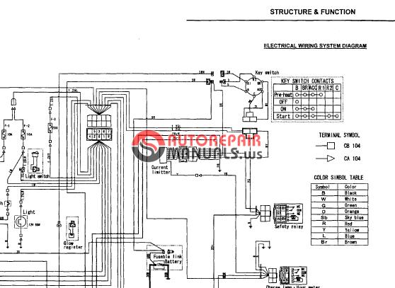 Ihi 9nx Hydraulic Mini Excavator Service Guide