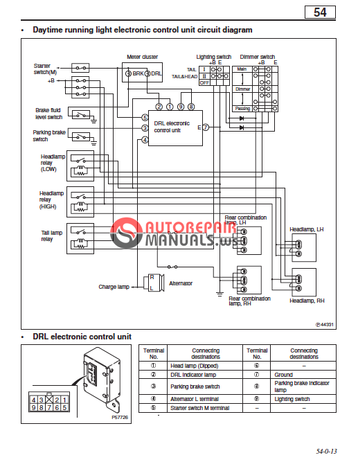 mitsubishi fuso 2005 2007 service manual all models