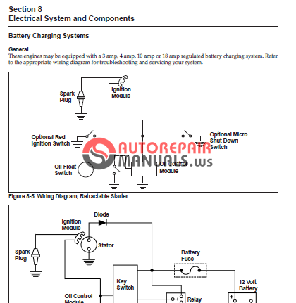 18527_6f414959e9e614482e3a6d6c5d949a2a kohler engines ch270 ch395 ch440 service manual auto repair kohler ch440 wiring diagram at edmiracle.co