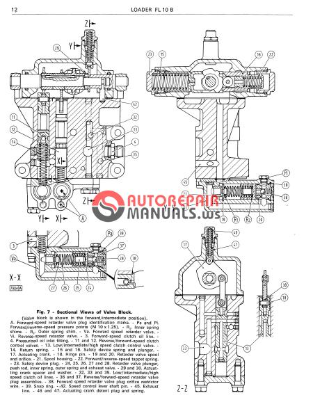 volvo skid steer parts catalog