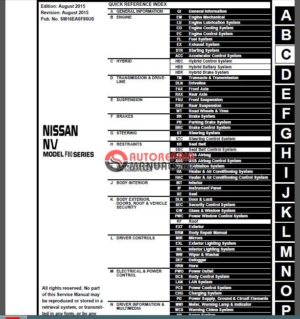 Nissan Nv F80 Series 2016 Factory Service Manual