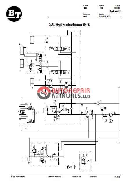mitsubishi fork lift parts manual