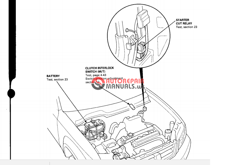 2004 Porsche Cayenne Fuse Box Diagram