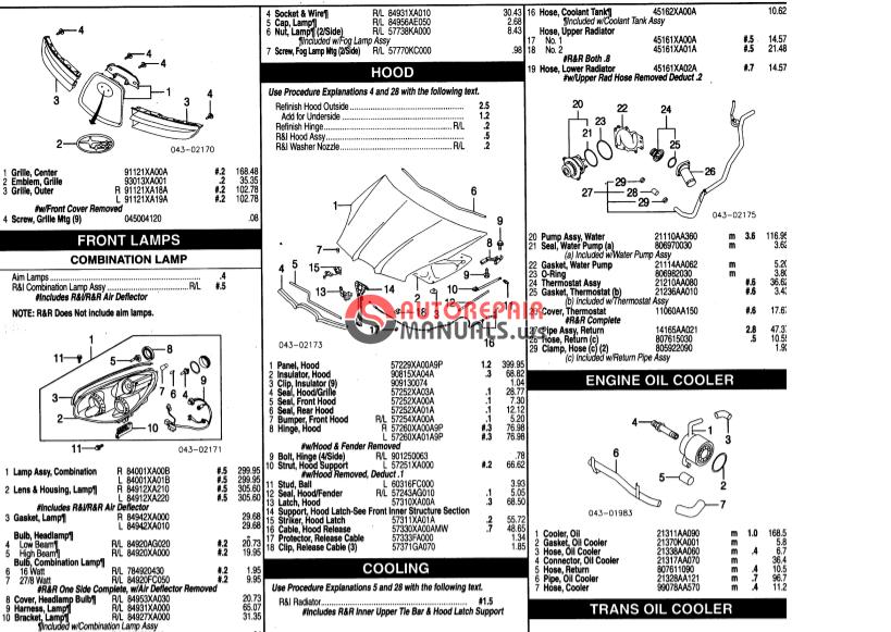 subaru b9 tribeca 2006 space parts catalogue