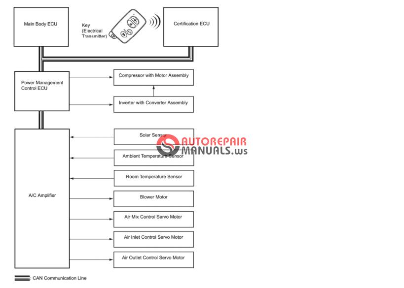 2007 toyota prius repair manual pdf