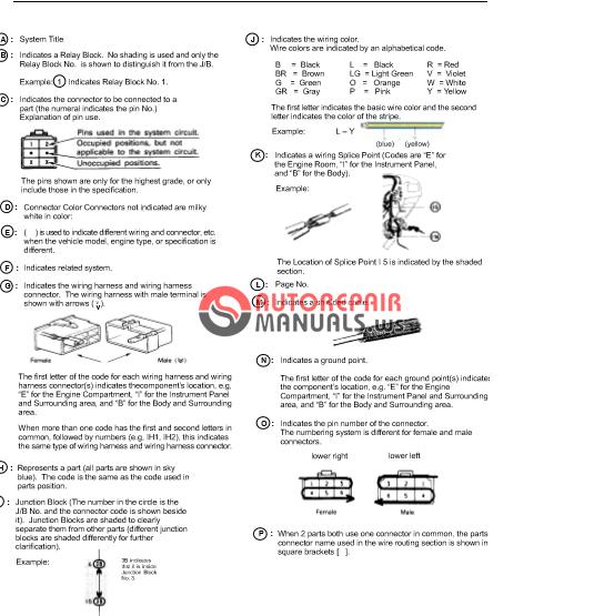 Subaru Impreza 1996-2001 Eletrical Wiring Diagram