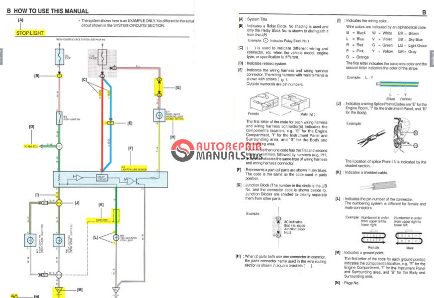 Toyota Rav4 2000-2005 Electrical Wiring Diagram