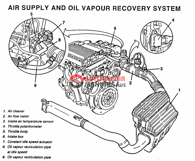 free download  alfa romeo 155 repair manuals