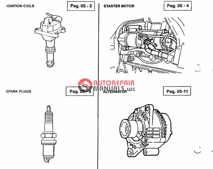 free download  alfa romeo 155 repair manuals  engine