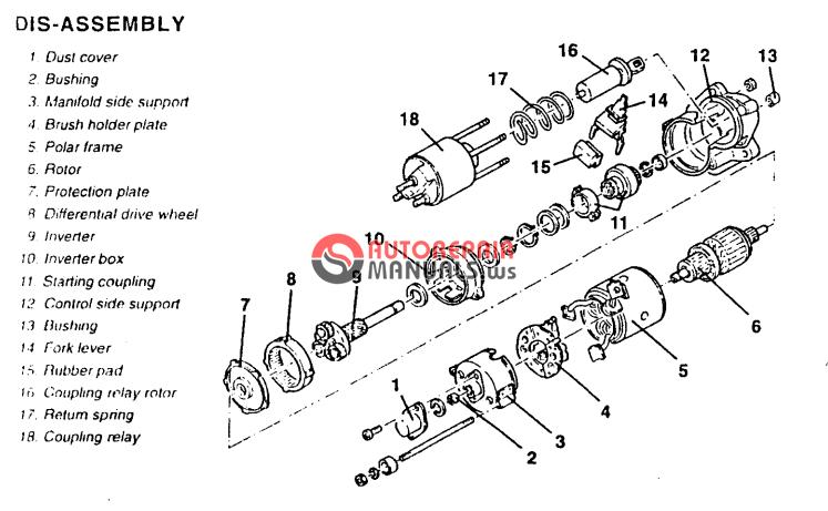 auto repair manuals   free download  alfa romeo 155 repair manuals  engine ignition starting and