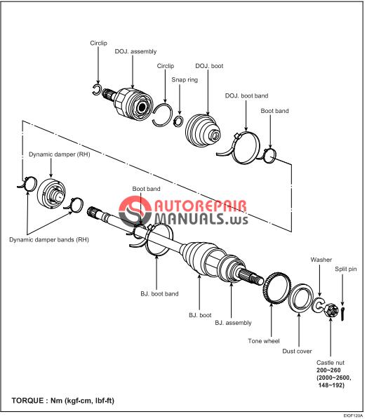 Free Download Hyundai Coupe Workshop Manual Driveshaft