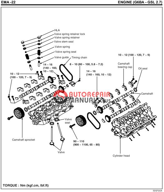 hyundai genesis suspension system