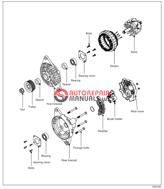 auto repair manuals pdf free download