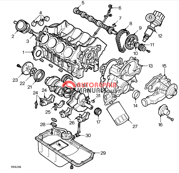 Range Rover L320 Wiring Diagram furthermore  on land rover series iia column diagram wiring diagrams