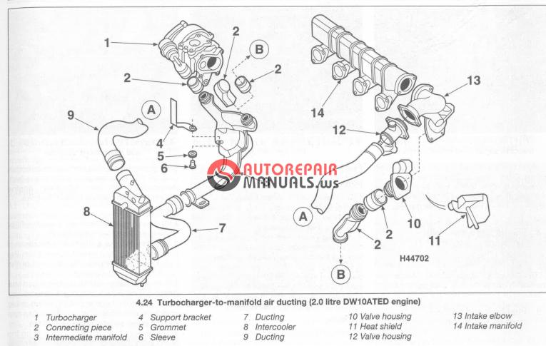 free haynes auto repair manual download