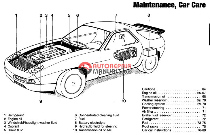 free download  porsche 1990 owner u0026 39 s manual