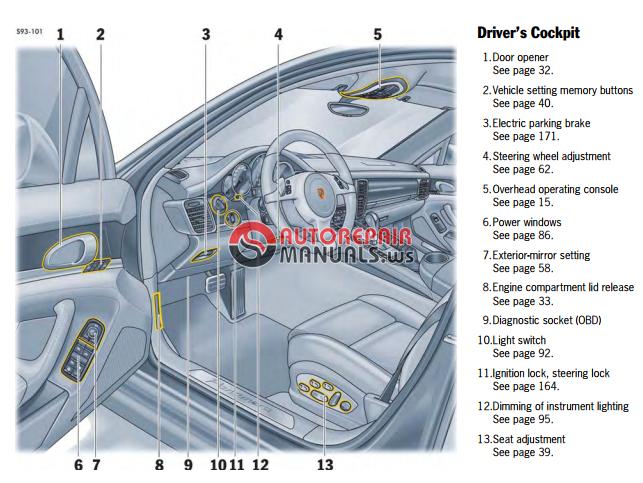 2016 porsche panamera owners manual