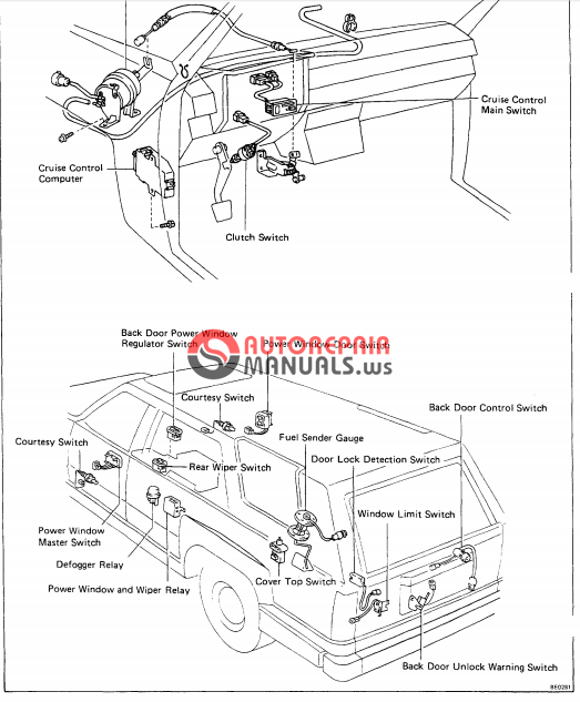2008 scion xb fuse box diagram