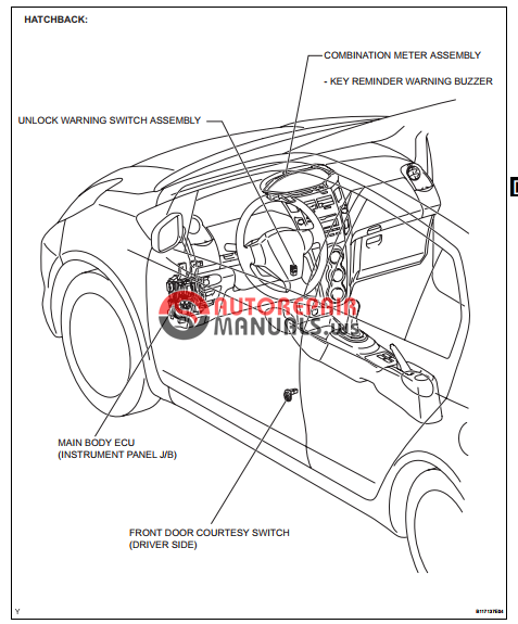 free download  toyota yaric repair manuals  cruise