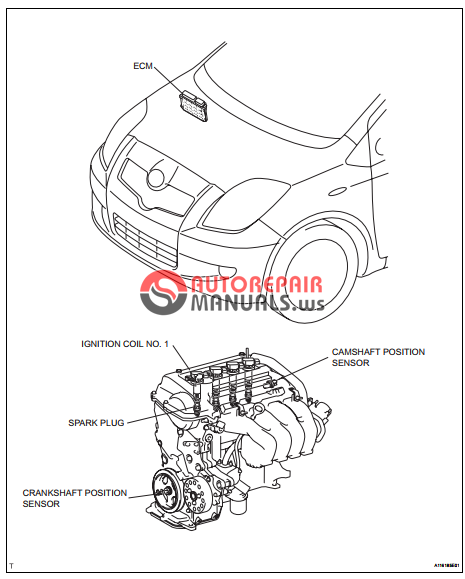 free download  toyota yaric repair manuals  ignition
