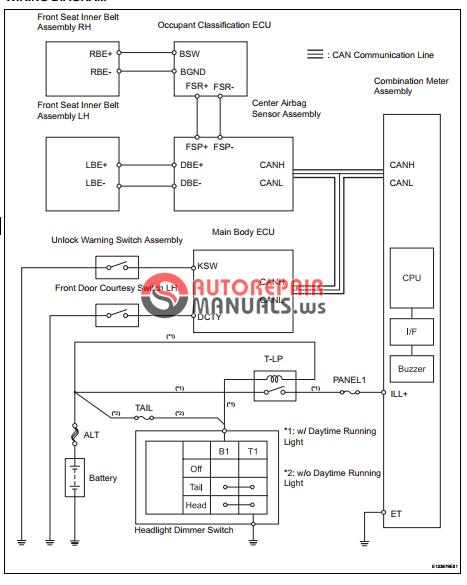 duncan parking meter repair manual