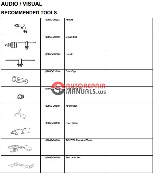 Free Download  Toyota Yaric Repair Manuals  Preparation