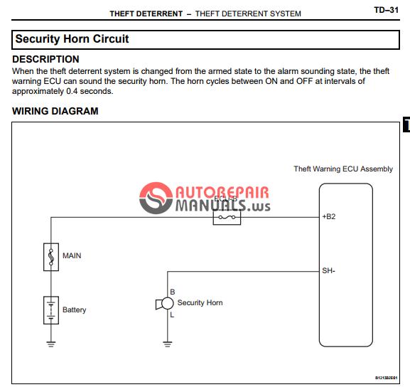 Free Download  Toyota Yaric Repair Manuals  Theft