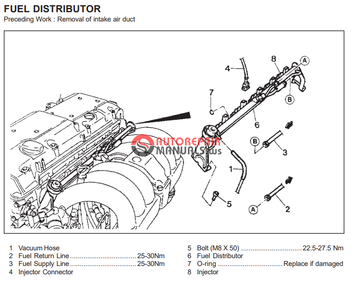 Free Download  Ssangyong Musso Service Manual  Engine Controls