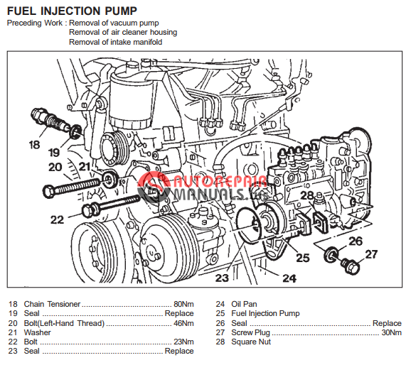 Free Download  Ssangyong Musso Service Manual  Om600