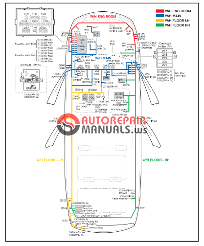 Free Download  Ssangyong Rodius A130 Service Manual  Electrical Wiring Diagram