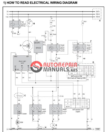 Free Download  Ssangyong Rodius A149 Service Manual  Electrical Wiring Diagram