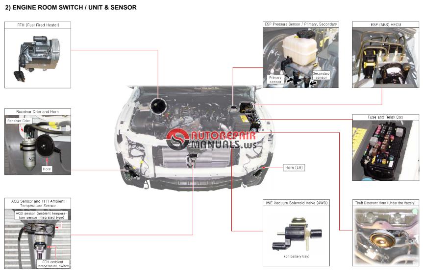 Free Download  Ssangyong Actyon C100 Service Manual  Electrical Wiring Diagram