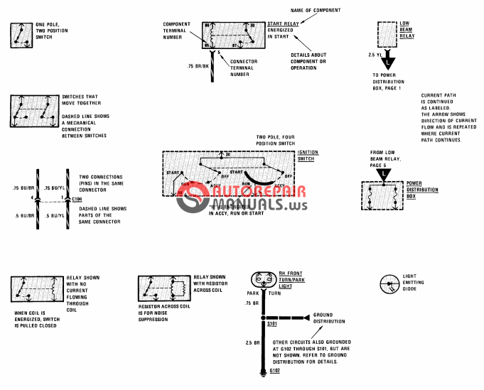 Free Download  1982 Bmw 735i Electrical Troubleshooting