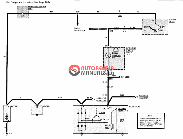 2004 bmw 745i fuse box diagram  bmw  auto wiring diagram