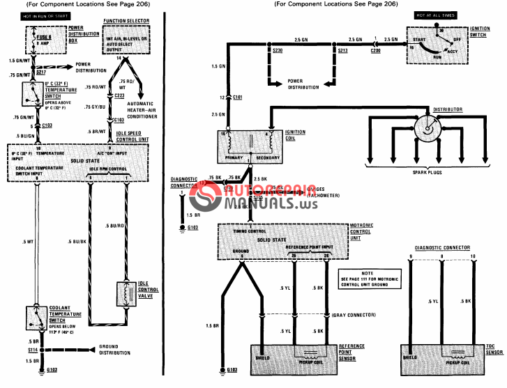 free download  1986 bmw 735i electrical troubleshooting