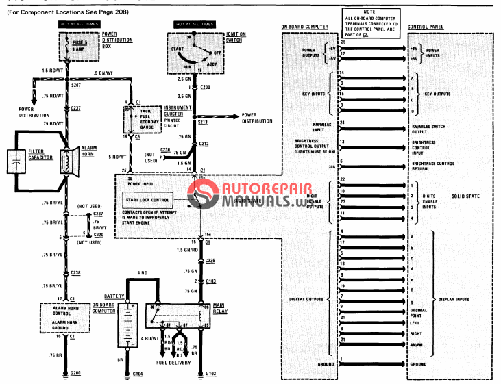 free download  1991 bmw 325i convertible electrical
