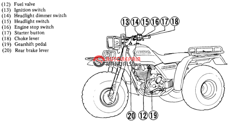 free download  1985 honda atc 250r oweners manuals