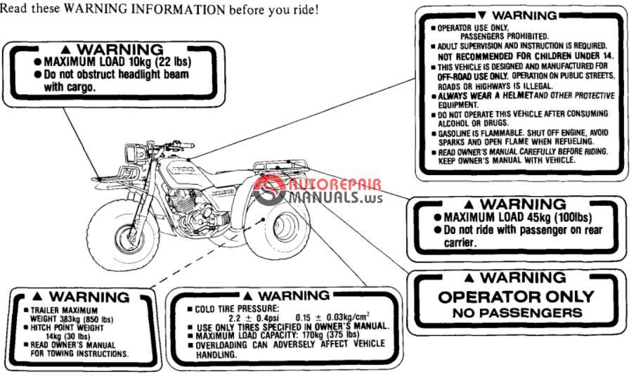 Free Download  1985 Honda Atc 200 Oweners Manuals