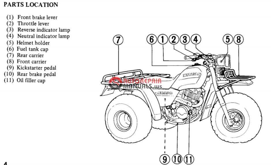 Free Download  1985 Honda Atc 125m Oweners Manuals