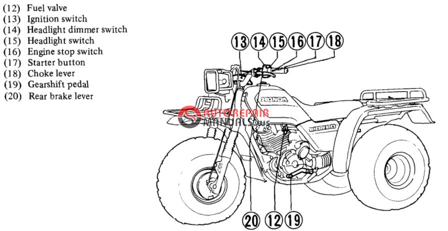 Free Download 1985 Honda Atc 70 Oweners Manuals furthermore  on cb750f shop manual wiring diagram