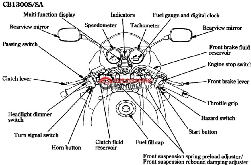 free download  2008 honda cb 1300  s  a  sa oweners manuals