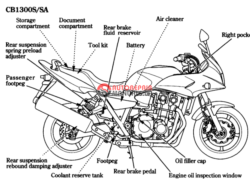 free download  2005 honda cb 1300  s  a  sa oweners manuals