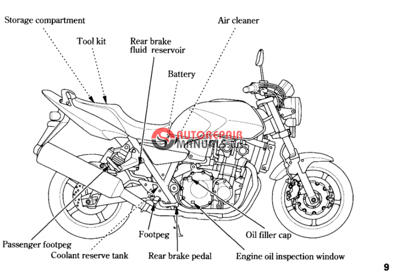 free download  1995 honda cb 250 oweners manuals