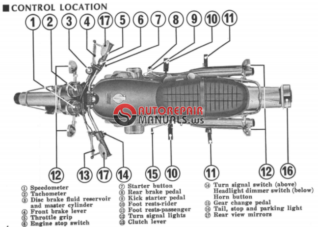 free download  1976 honda cb750 oweners manuals