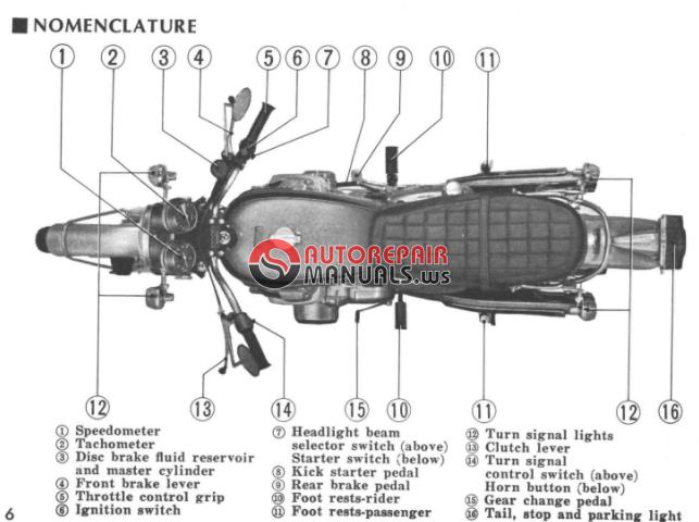 free download  1973 honda cb750 oweners manuals