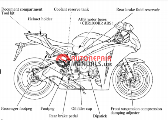 free download  2008 honda cbr 1000rr abs oweners manuals