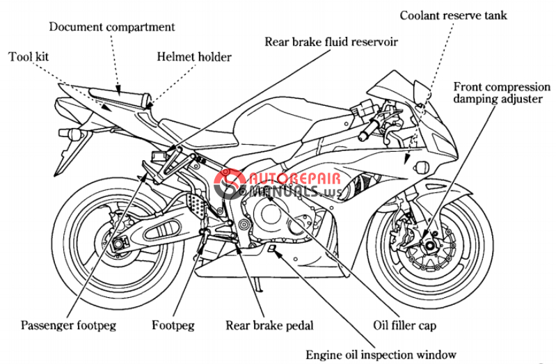 free download  2006 honda cbf1000  a oweners manuals