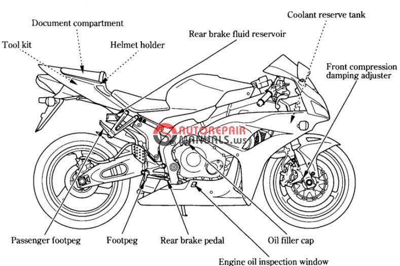 free download  2002 honda cbr900 rr oweners manuals
